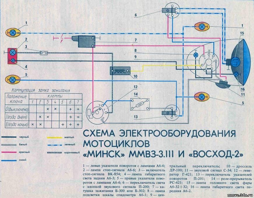 Схемы проводки Минска.