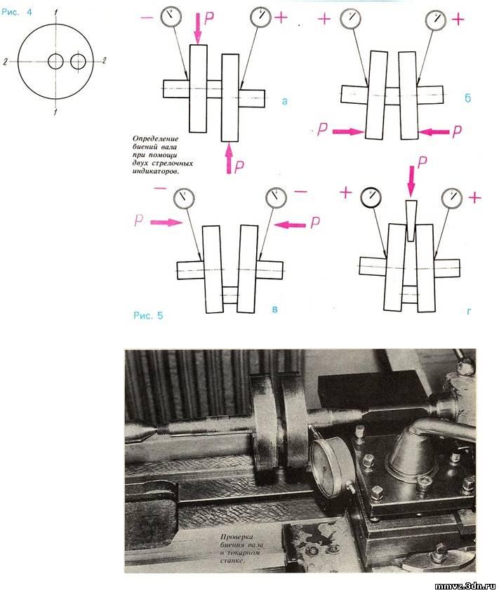 SOJUZ mootori anatoomia (vene keeles) 21059101