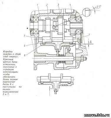 SOJUZ mootori anatoomia (vene keeles) 24554768