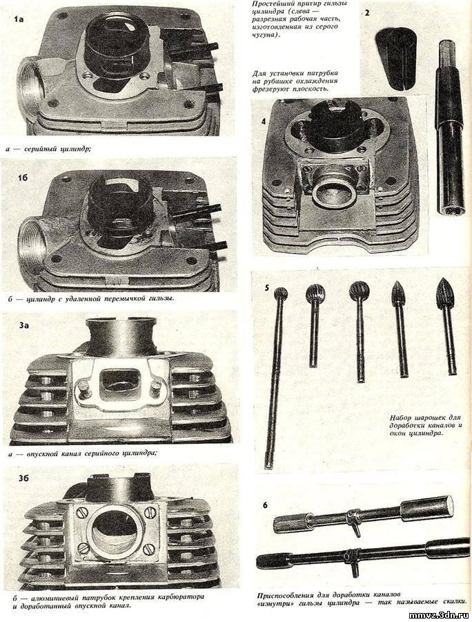 SOJUZ mootori anatoomia (vene keeles) 58880505