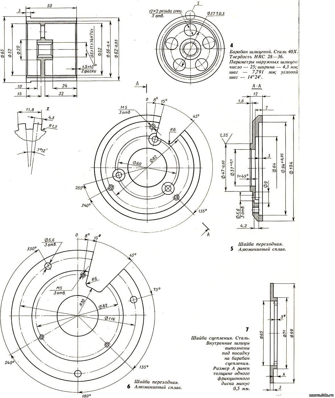 SOJUZ mootori anatoomia (vene keeles) 77642163